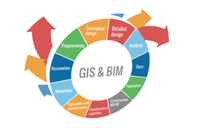 GIS_BIM
